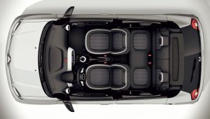 2020 Renault Twingo ZE Top Wallpaper